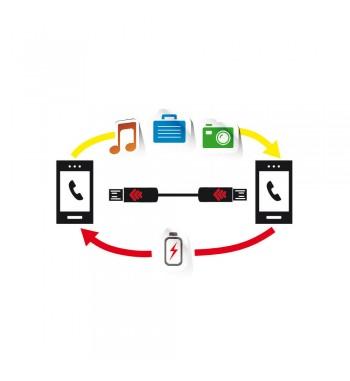 Cable OTG USB y micro USB 30 cm